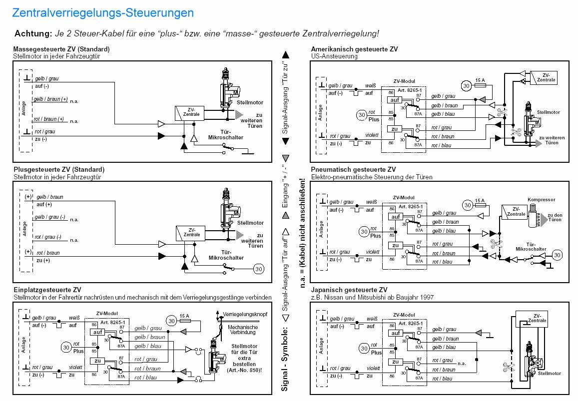 Funk-Fernbedienung für Zentralverriegelung Komfort 2-Kanal ...